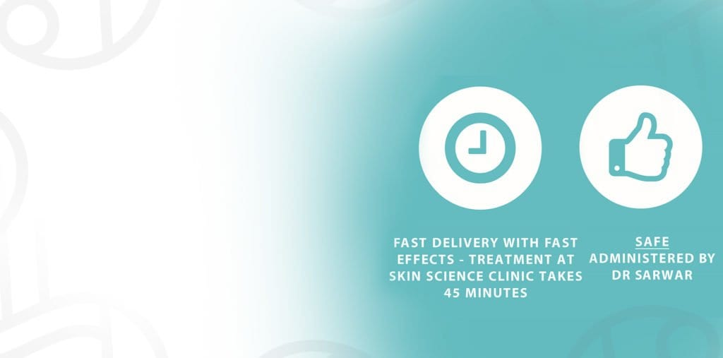IV Drips With Skin Science Clinic London